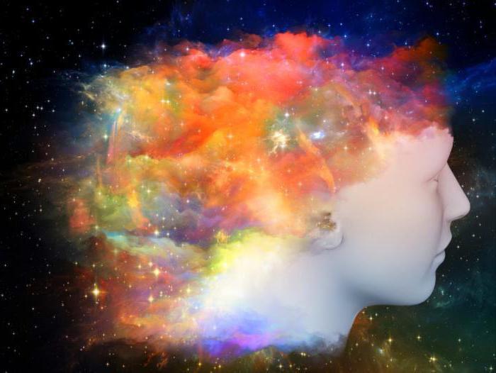 Что означает, если во сне приснился сон?