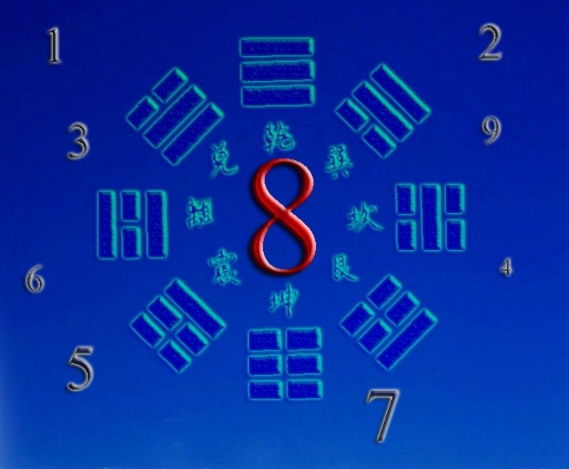 Цифра 8: значение восьмерки в нумерологии