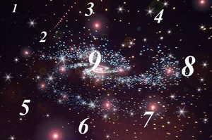 Магия чисел жизни