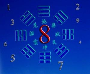 Нумерология - число 8