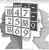 Психоматрица и квадрат Пифагора