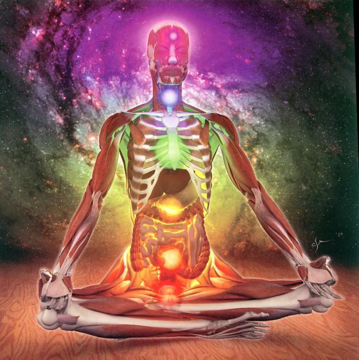 Чакровое дыхание: путь медитации, упражнение для коррекции (3 фото + видео)